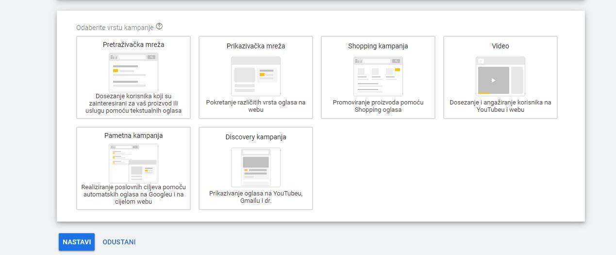 Postavljanje GoogleAD kampanje